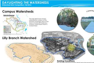 watershed graphics poster